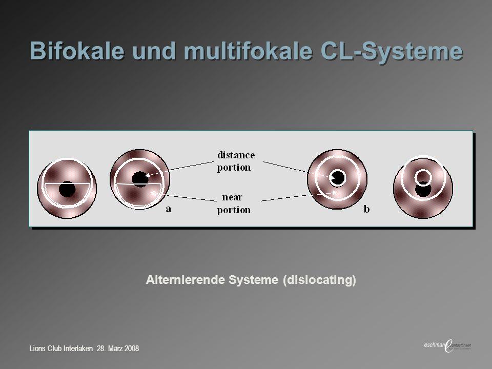 Lions Club Interlaken 28. März 2008 Bifokale und multifokale CL-Systeme Alternierende Systeme (dislocating)