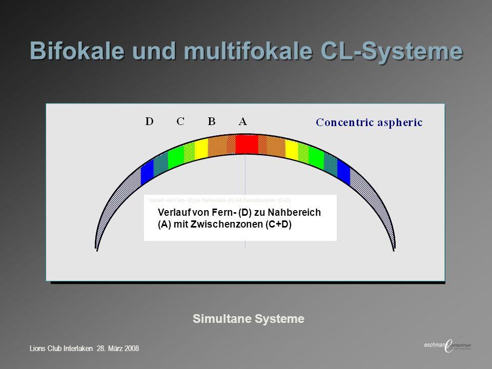 Lions Club Interlaken 28. März 2008 Bifokale und multifokale CL-Systeme Simultane Systeme Verlauf von Fern- (D) zu Nahbereich (A) mit Zwischenzonen (C