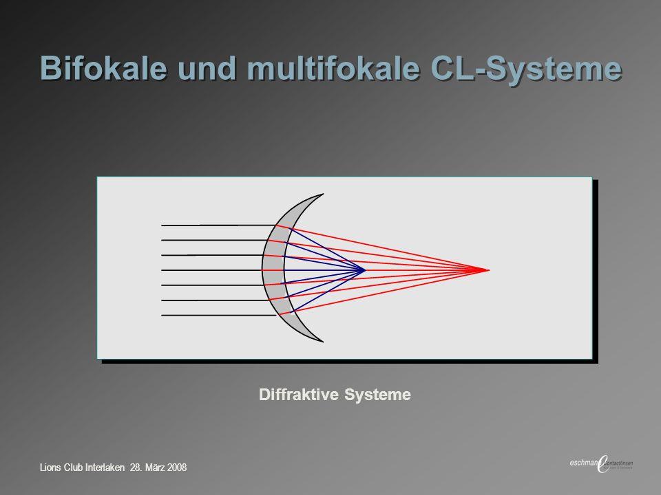 Lions Club Interlaken 28. März 2008 Bifokale und multifokale CL-Systeme Diffraktive Systeme