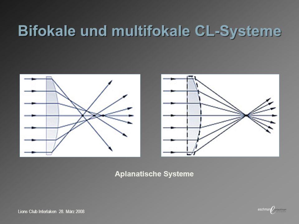Lions Club Interlaken 28. März 2008 Bifokale und multifokale CL-Systeme Aplanatische Systeme