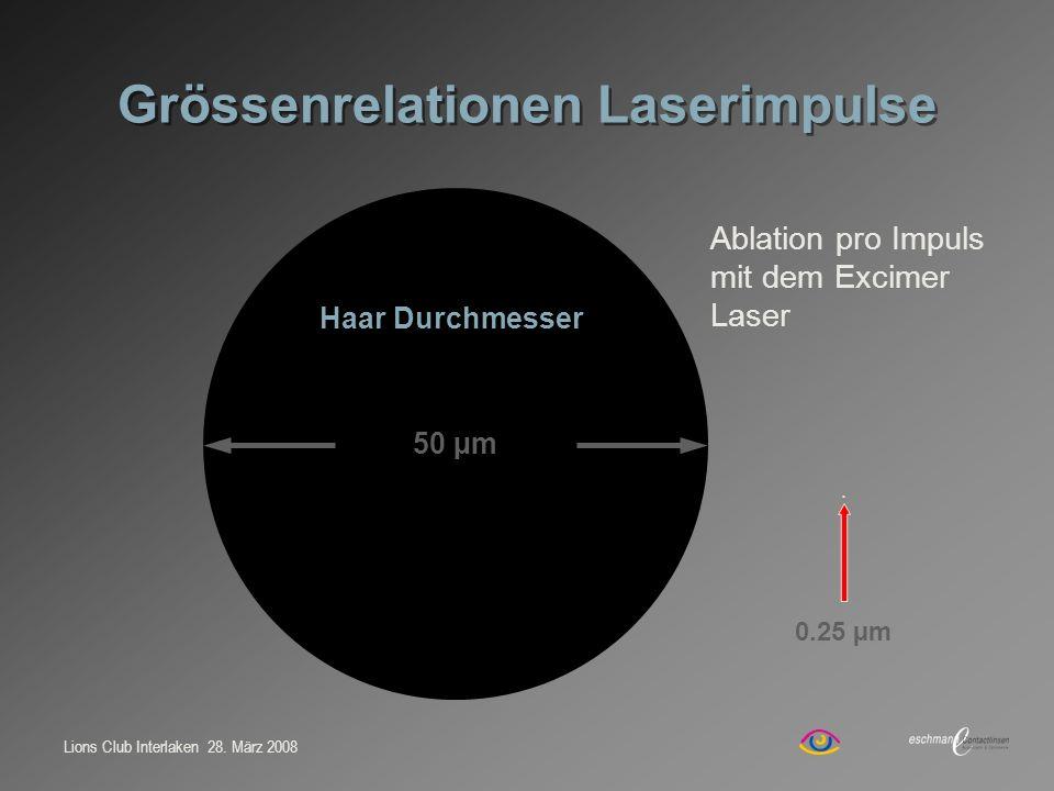 Lions Club Interlaken 28. März 2008 Haar Durchmesser 50 µm Ablation pro Impuls mit dem Excimer Laser 0.25 µm Grössenrelationen Laserimpulse