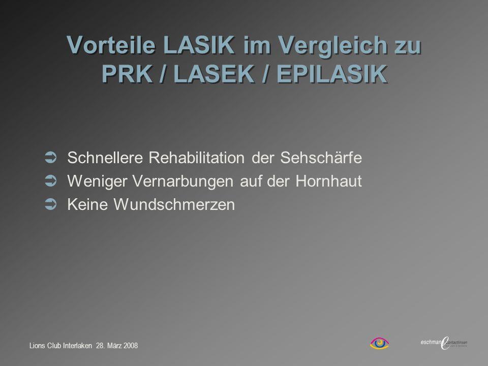 Lions Club Interlaken 28. März 2008 Vorteile LASIK im Vergleich zu PRK / LASEK / EPILASIK Schnellere Rehabilitation der Sehschärfe Weniger Vernarbunge