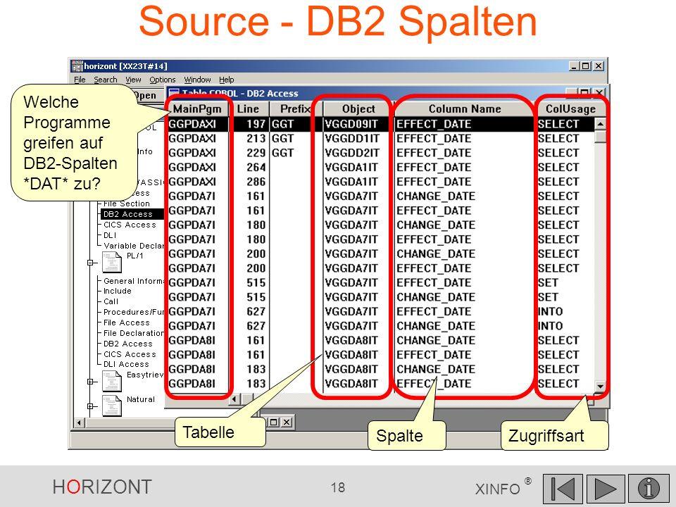 HORIZONT 18 XINFO ® Source - DB2 Spalten Tabelle Spalte Zugriffsart Welche Programme greifen auf DB2-Spalten *DAT* zu?