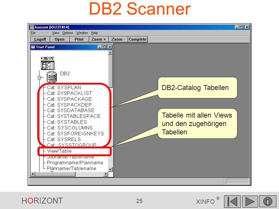 HORIZONT 25 XINFO ® DB2 Scanner DB2-Catalog Tabellen Tabelle mit allen Views und den zugehörigen Tabellen