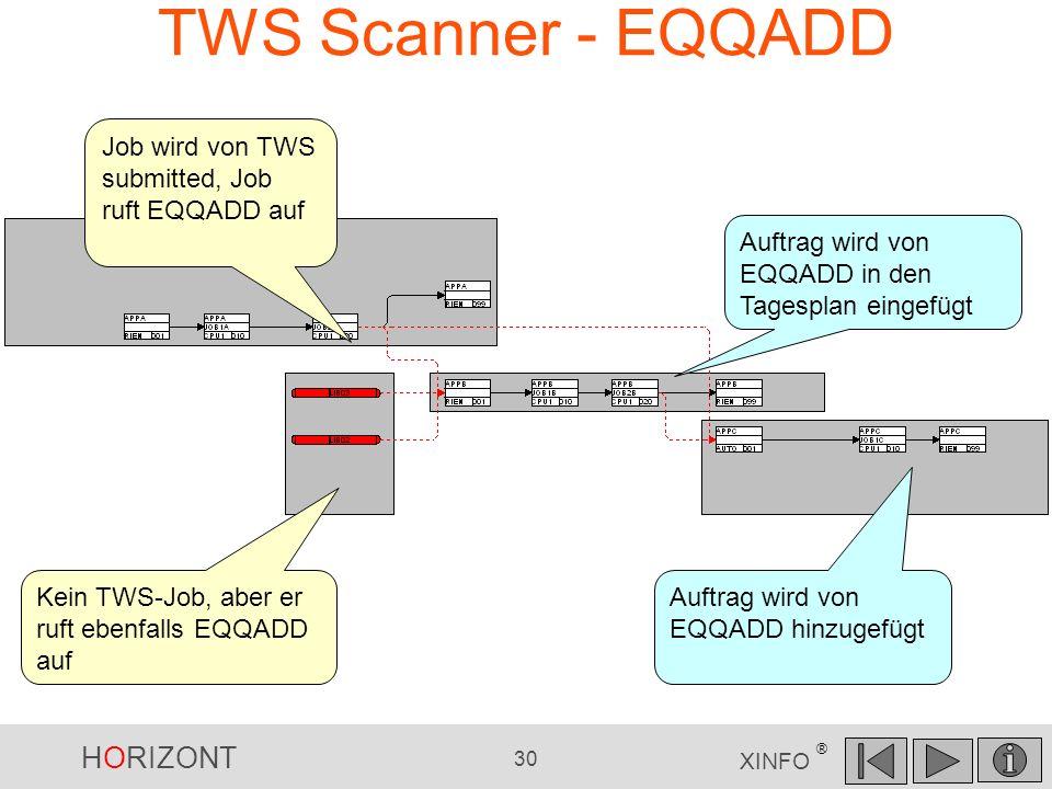HORIZONT 30 XINFO ® TWS Scanner - EQQADD Kein TWS-Job, aber er ruft ebenfalls EQQADD auf Job wird von TWS submitted, Job ruft EQQADD auf Auftrag wird