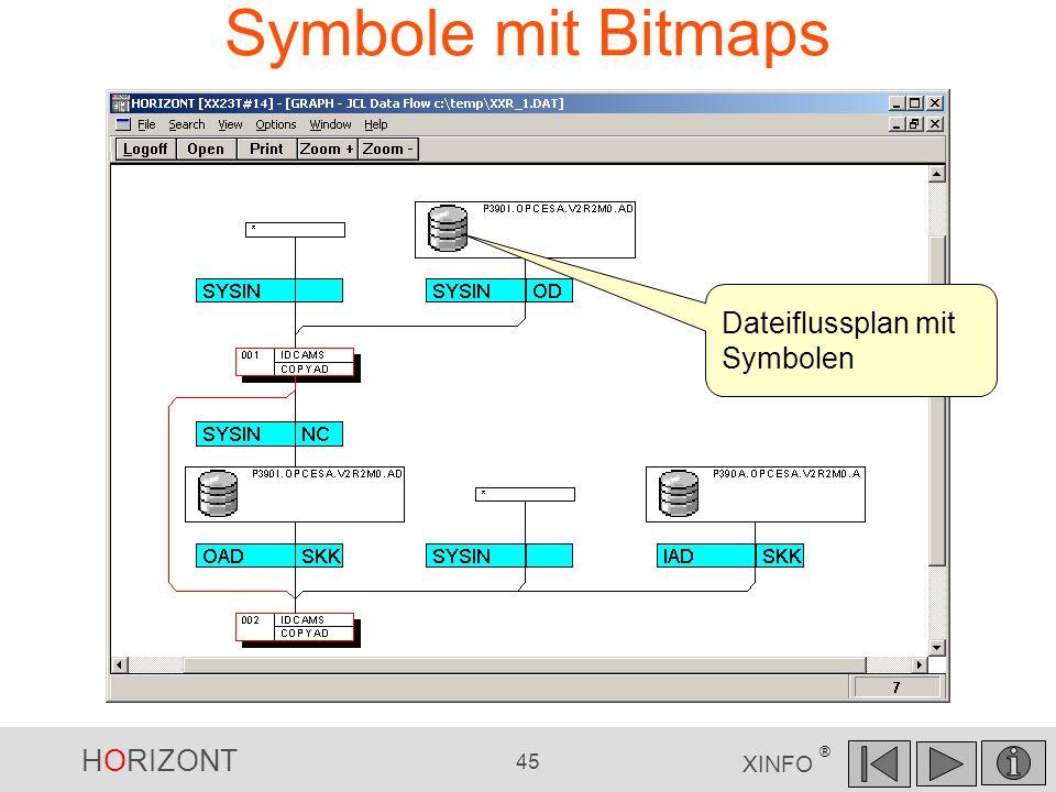HORIZONT 45 XINFO ® Symbole mit Bitmaps Dateiflussplan mit Symbolen