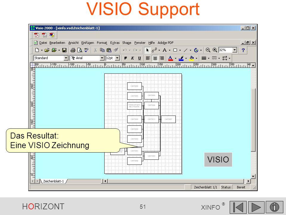 HORIZONT 51 XINFO ® VISIO Support Das Resultat: Eine VISIO Zeichnung VISIO