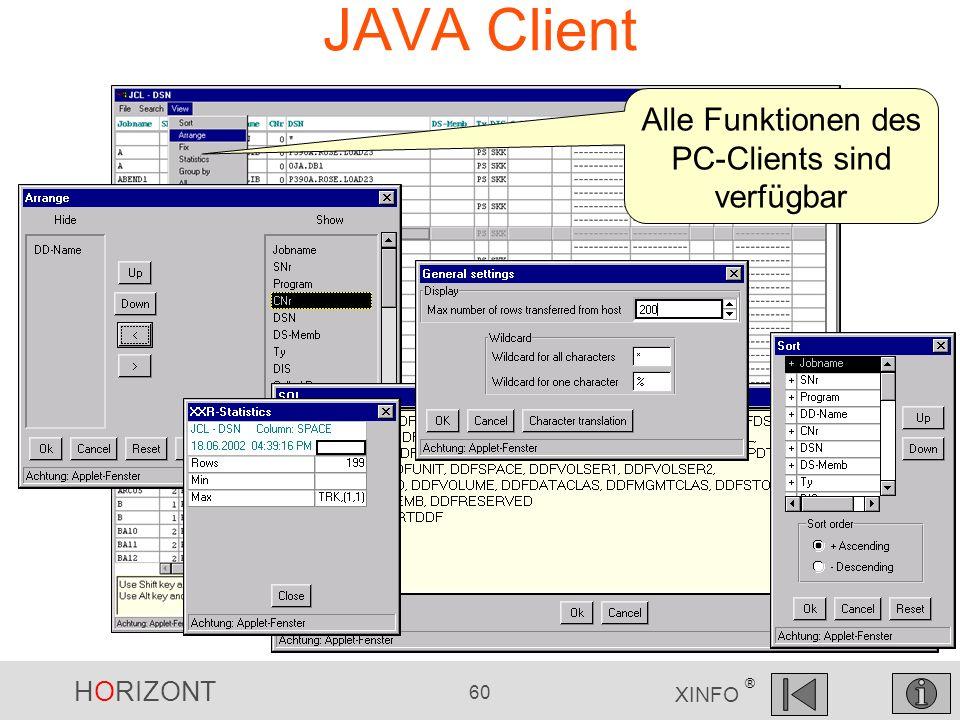 HORIZONT 60 XINFO ® JAVA Client Alle Funktionen des PC-Clients sind verfügbar