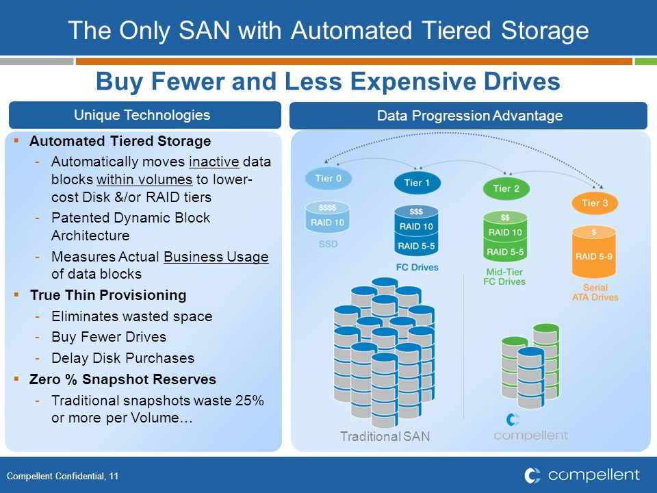 Compellent Confidential, 11 The Only SAN with Automated Tiered Storage Buy Fewer and Less Expensive Drives Traditional SAN Automated Tiered Storage -A