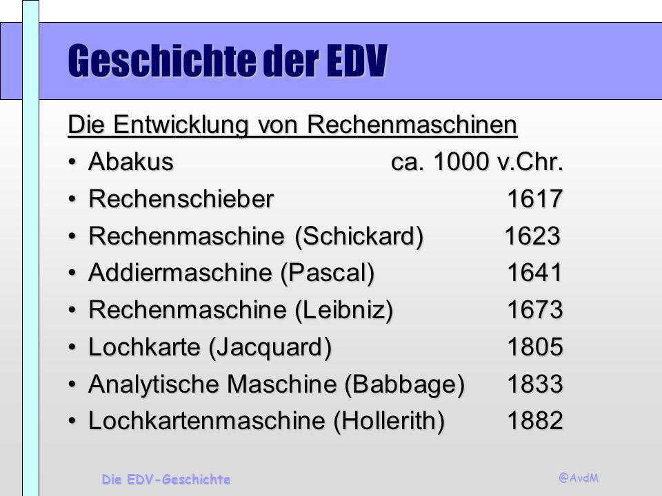 @AvdM Die EDV-Geschichte Geschichte der EDV Die Entwicklung von Rechenmaschinen Abakusca. 1000 v.Chr.Abakusca. 1000 v.Chr. Rechenschieber1617Rechensch