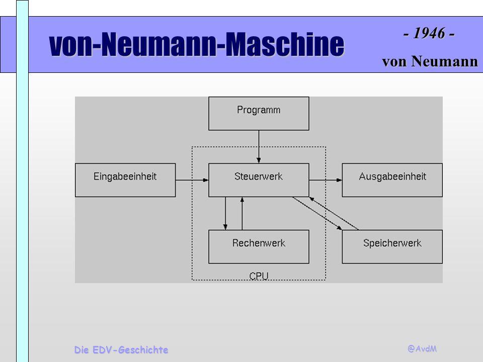 @AvdM Die EDV-Geschichte von-Neumann-Maschine von Neumann - 1946 -