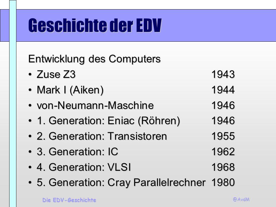 @AvdM Die EDV-Geschichte Geschichte der EDV Entwicklung des Computers Zuse Z31943Zuse Z31943 Mark I (Aiken)1944Mark I (Aiken)1944 von-Neumann-Maschine