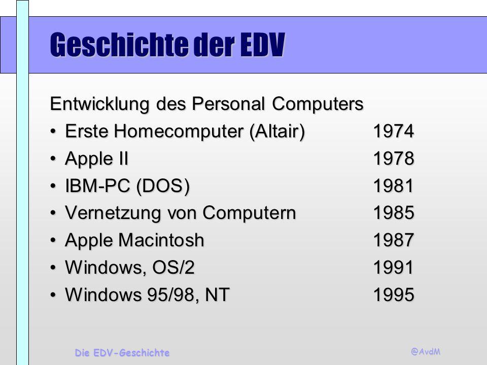 @AvdM Die EDV-Geschichte Geschichte der EDV Entwicklung des Personal Computers Erste Homecomputer (Altair)1974Erste Homecomputer (Altair)1974 Apple II
