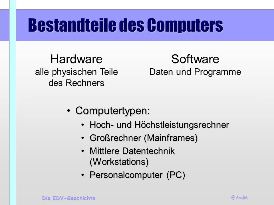 @AvdM Die EDV-Geschichte Bestandteile des Computers Computertypen:Computertypen: Hoch- und HöchstleistungsrechnerHoch- und Höchstleistungsrechner Groß