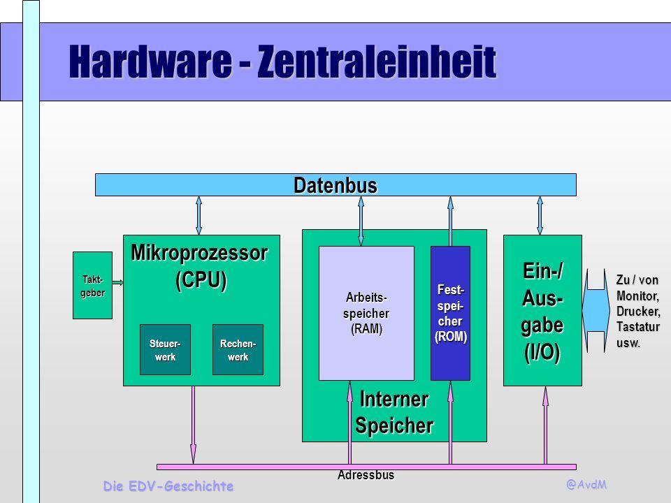 @AvdM Die EDV-Geschichte Hardware - Zentraleinheit Datenbus Mikroprozessor(CPU) Steuer-werkRechen-werk InternerSpeicher Arbeits-speicher(RAM)Fest-spei