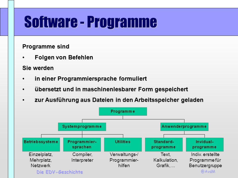@AvdM Die EDV-Geschichte Software - Programme Einzelplatz, Mehrplatz, Netzwerk Compiler, Interpreter Verwaltungs-/ Programmier- hilfen Text, Kalkulati