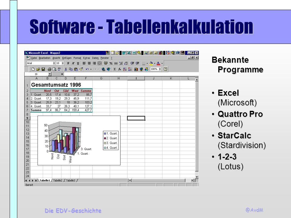 @AvdM Die EDV-Geschichte Software - Tabellenkalkulation Bekannte Programme Excel (Microsoft)Excel (Microsoft) Quattro Pro (Corel)Quattro Pro (Corel) S