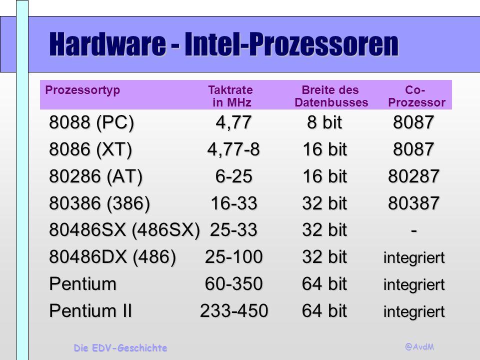 @AvdM Die EDV-Geschichte Hardware - Intel-Prozessoren 8088 (PC)4,778 bit8087 8086 (XT)4,77-816 bit8087 80286 (AT)6-2516 bit80287 80386 (386)16-3332 bi