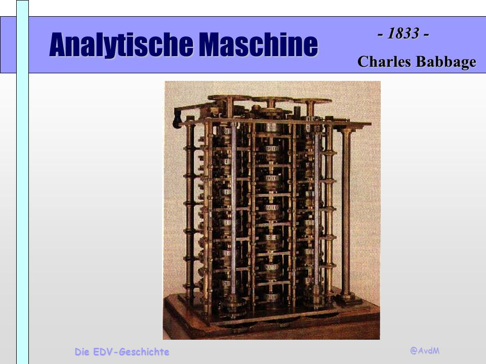 @AvdM Die EDV-Geschichte Hardware - Zentraleinheit Datenbus Mikroprozessor(CPU) Steuer-werkRechen-werk InternerSpeicher Arbeits-speicher(RAM)Fest-spei-cher(ROM) Ein-/Aus-gabe(I/O) Adressbus Takt-geber Zu / von Monitor, Drucker, Tastatur usw.