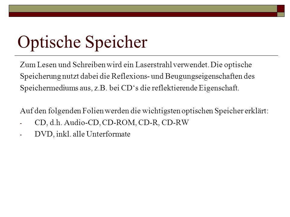 CD: Compact Disc CD-ROM: Compact Disc Read Only Memory Kann nur gelesen werden.