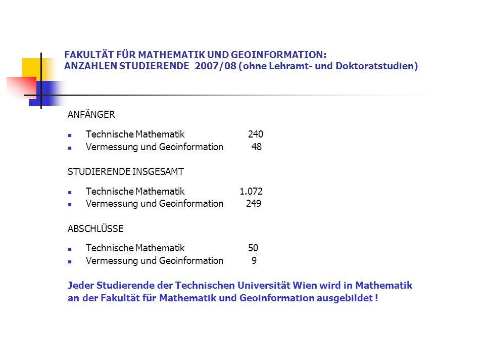FAKULTÄT FÜR MATHEMATIK UND GEOINFORMATION: ANZAHLEN STUDIERENDE 2007/08 (ohne Lehramt- und Doktoratstudien) ANFÄNGER Technische Mathematik 240 Vermes