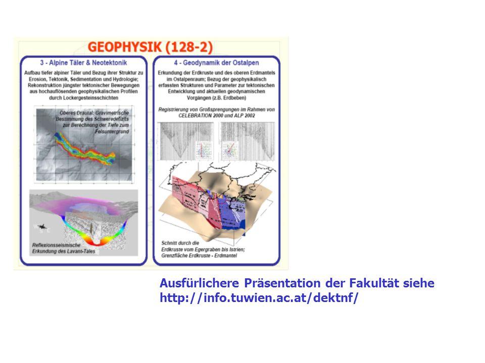 Ausfürlichere Präsentation der Fakultät siehe http://info.tuwien.ac.at/dektnf/