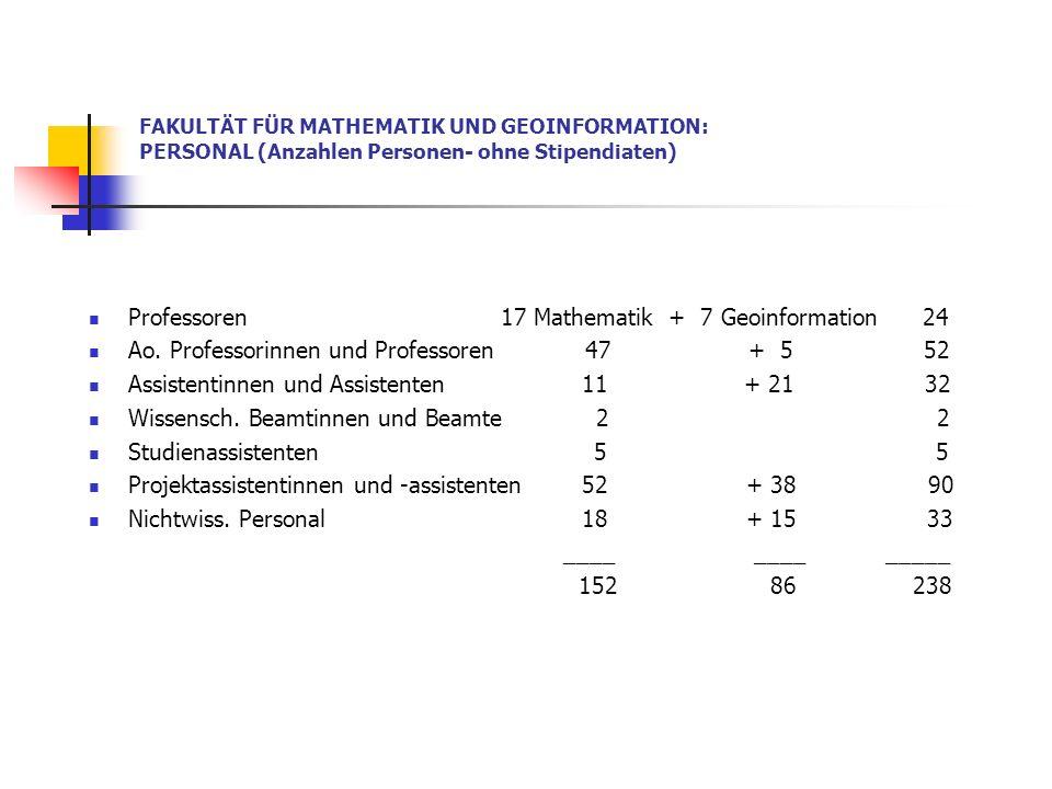FAKULTÄT FÜR MATHEMATIK UND GEOINFORMATION: PERSONAL (Anzahlen Personen- ohne Stipendiaten) Professoren 17 Mathematik + 7 Geoinformation 24 Ao. Profes