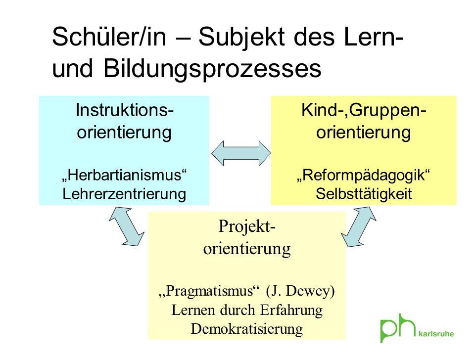 Kind-,Gruppen- orientierung Reformpädagogik Selbsttätigkeit Instruktions- orientierung Herbartianismus Lehrerzentrierung Projekt- orientierung Pragmatismus (J.