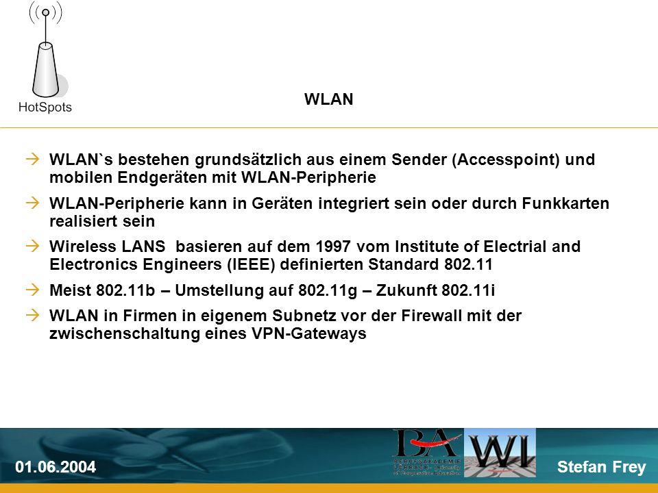 Stefan Frey01.06.2004 WLAN`s bestehen grundsätzlich aus einem Sender (Accesspoint) und mobilen Endgeräten mit WLAN-Peripherie WLAN-Peripherie kann in Geräten integriert sein oder durch Funkkarten realisiert sein Wireless LANS basieren auf dem 1997 vom Institute of Electrial and Electronics Engineers (IEEE) definierten Standard 802.11 Meist 802.11b – Umstellung auf 802.11g – Zukunft 802.11i WLAN in Firmen in eigenem Subnetz vor der Firewall mit der zwischenschaltung eines VPN-Gateways WLAN