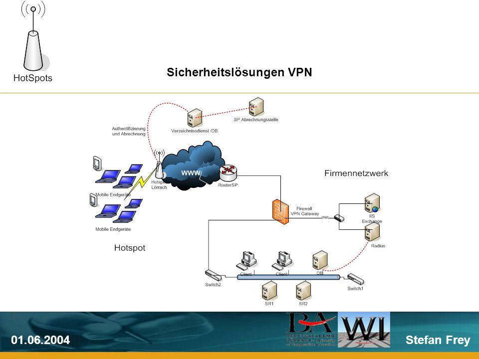 Stefan Frey01.06.2004 Sicherheitslösungen VPN
