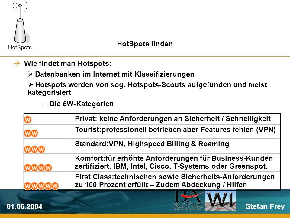 Stefan Frey01.06.2004 Wie findet man Hotspots: Datenbanken im Internet mit Klassifizierungen Hotspots werden von sog.