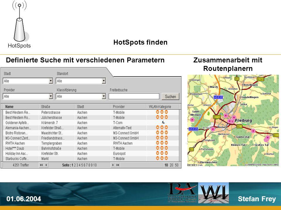 Stefan Frey01.06.2004 HotSpots finden Zusammenarbeit mit Routenplanern Definierte Suche mit verschiedenen Parametern