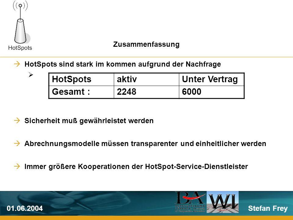 Stefan Frey01.06.2004 HotSpots sind stark im kommen aufgrund der Nachfrage Sicherheit muß gewährleistet werden Abrechnungsmodelle müssen transparenter und einheitlicher werden Immer größere Kooperationen der HotSpot-Service-Dienstleister Zusammenfassung HotSpotsaktivUnter Vertrag Gesamt :22486000