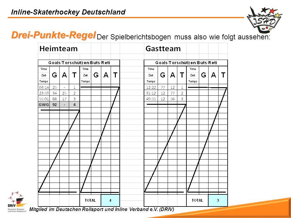 Inline-Skaterhockey Deutschland Mitglied im Deutschen Rollsport und Inline Verband e.V. (DRIV) Drei-Punkte-Regel Der Spielberichtsbogen muss also wie