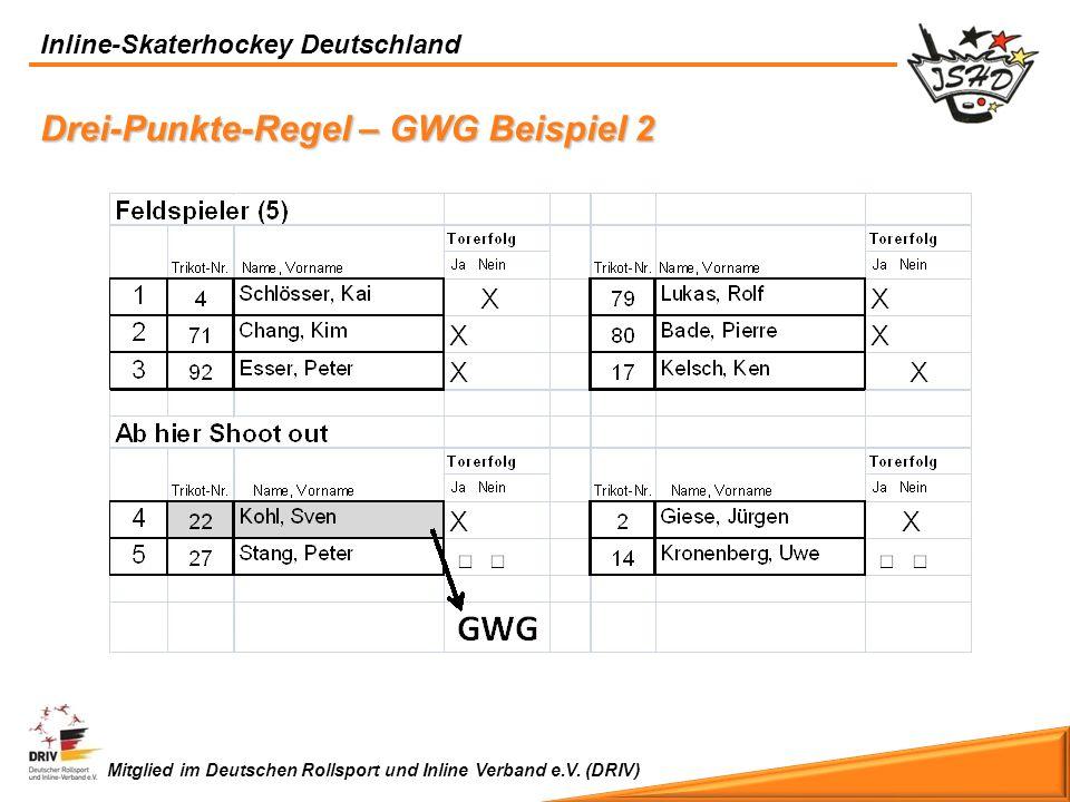 Inline-Skaterhockey Deutschland Mitglied im Deutschen Rollsport und Inline Verband e.V. (DRIV) Drei-Punkte-Regel – GWG Beispiel 2