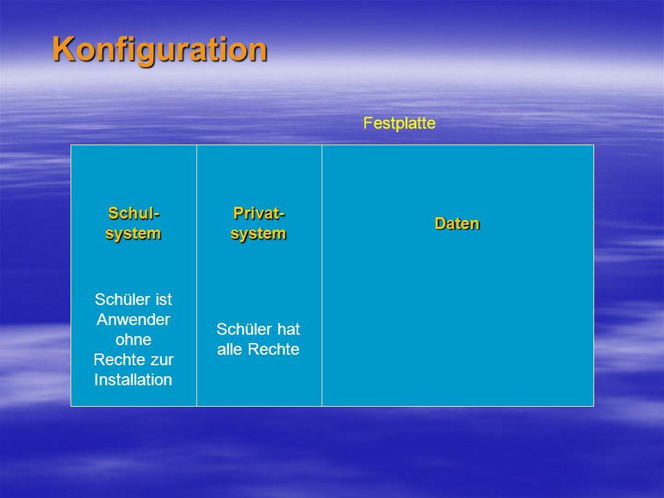Konfiguration Festplatte Schul- system Privat- system Daten Schüler hat alle Rechte Schüler ist Anwender ohne Rechte zur Installation