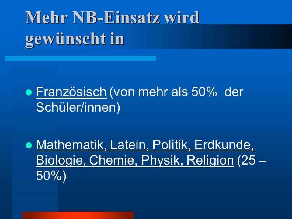 Mehr NB-Einsatz wird gewünscht in Französisch (von mehr als 50% der Schüler/innen) Mathematik, Latein, Politik, Erdkunde, Biologie, Chemie, Physik, Religion (25 – 50%)