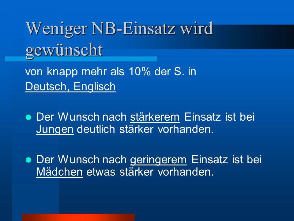 Weniger NB-Einsatz wird gewünscht von knapp mehr als 10% der S. in Deutsch, Englisch Der Wunsch nach stärkerem Einsatz ist bei Jungen deutlich stärker