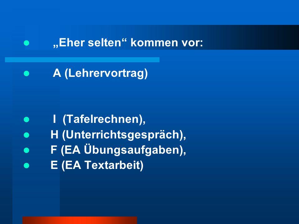 Eher selten kommen vor: A (Lehrervortrag) I (Tafelrechnen), H (Unterrichtsgespräch), F (EA Übungsaufgaben), E (EA Textarbeit)