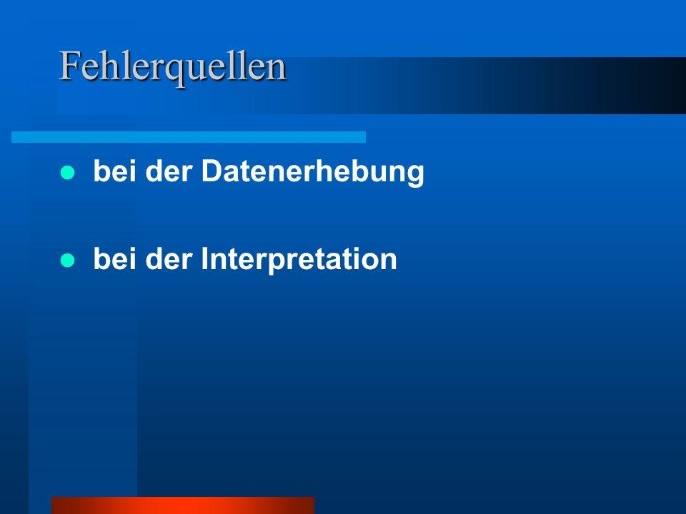 Fehlerquellen bei der Datenerhebung bei der Interpretation