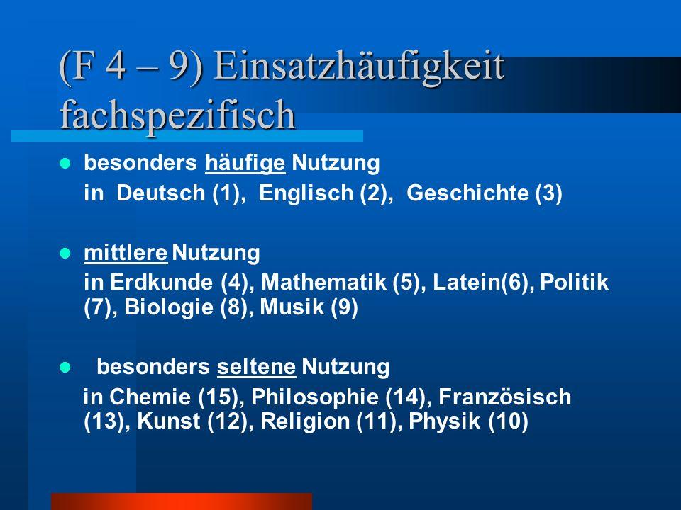 (F 4 – 9) Einsatzhäufigkeit fachspezifisch besonders häufige Nutzung in Deutsch (1), Englisch (2), Geschichte (3) mittlere Nutzung in Erdkunde (4), Mathematik (5), Latein(6), Politik (7), Biologie (8), Musik (9) besonders seltene Nutzung in Chemie (15), Philosophie (14), Französisch (13), Kunst (12), Religion (11), Physik (10)