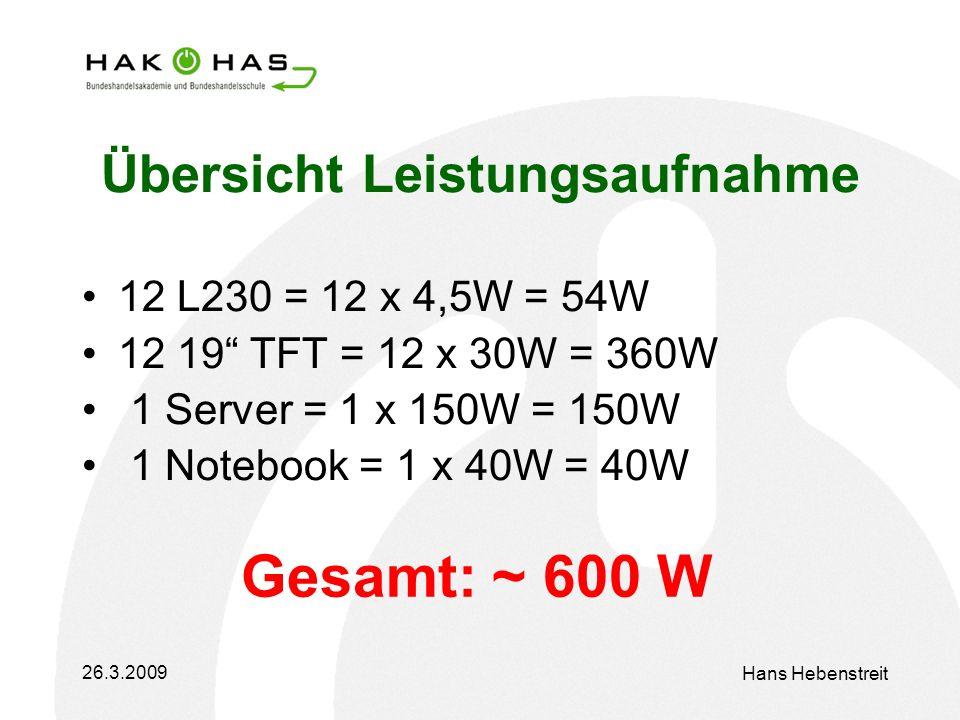 26.3.2009 Hans Hebenstreit Übersicht Leistungsaufnahme 12 L230 = 12 x 4,5W = 54W 12 19 TFT = 12 x 30W = 360W 1 Server = 1 x 150W = 150W 1 Notebook = 1 x 40W = 40W Gesamt: ~ 600 W