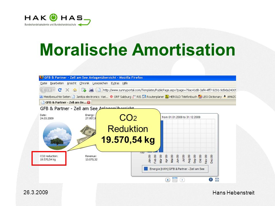 26.3.2009 Hans Hebenstreit Moralische Amortisation CO 2 Reduktion 19.570,54 kg
