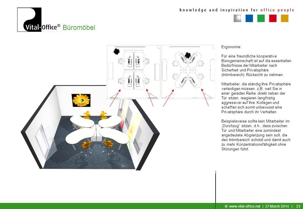 Büromöbel © www.vital-office.net | 27 March 2014 | 22 Ergonomie: Das Gefühl der Sicherheit in Form eines geschützten Privatbereichs ist essentiell für
