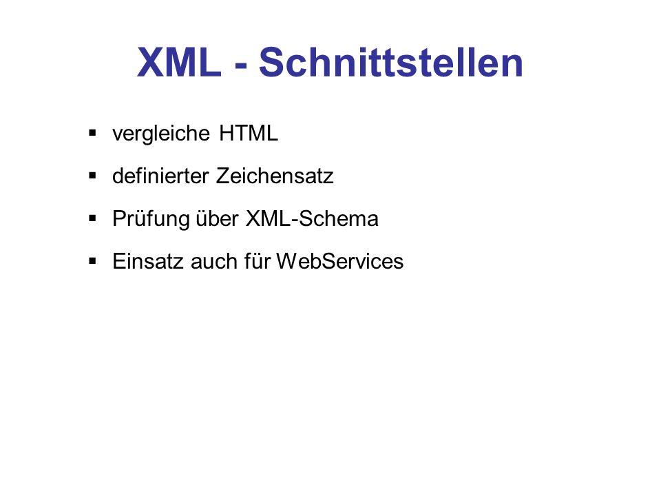 XML - Schnittstellen vergleiche HTML definierter Zeichensatz Prüfung über XML-Schema Einsatz auch für WebServices