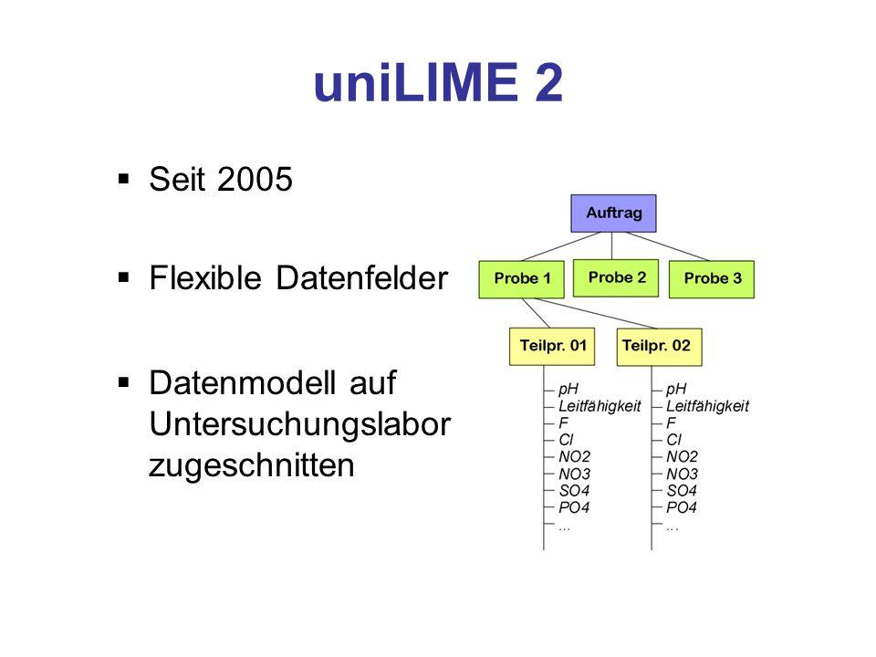 uniLIME 2 Seit 2005 Flexible Datenfelder Datenmodell auf Untersuchungslabor zugeschnitten