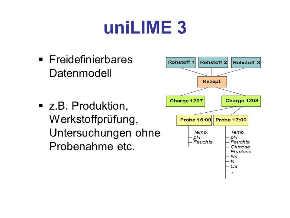 uniLIME 3 Freidefinierbares Datenmodell z.B.