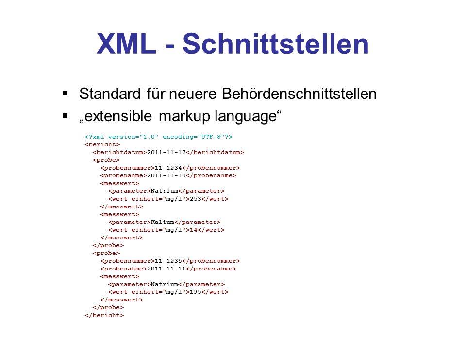 XML - Schnittstellen Durch Menschen lesbar (Texteditor) Kann Hierarchien gut abbilden 2011-11-17 11-1234 2011-11-10 Natrium 253 Kalium 14 11-1235 2011-11-11 Natrium 195