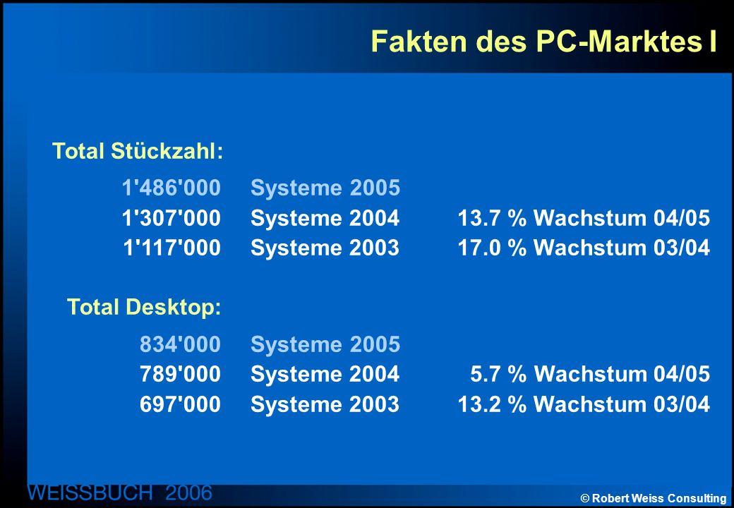 © Robert Weiss Consulting Fakten des PC-Marktes I Total Stückzahl: 1 486 000 Systeme 2005 1 307 000 Systeme 200413.7 % Wachstum 04/05 1 117 000 Systeme 2003 17.0 % Wachstum 03/04 Total Desktop: 834 000Systeme 2005 789 000Systeme 20045.7 % Wachstum 04/05 697 000Systeme 2003 13.2 % Wachstum 03/04