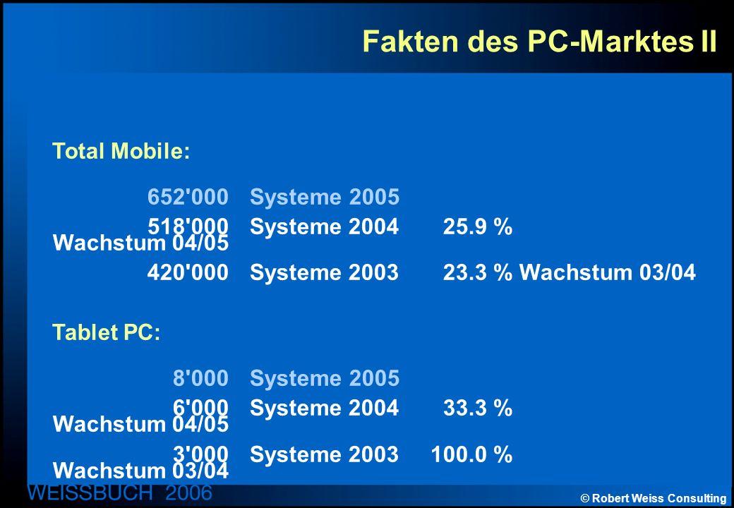 © Robert Weiss Consulting Fakten des PC-Marktes II Total Mobile: 652 000Systeme 2005 518 000Systeme 200425.9 % Wachstum 04/05 420 000Systeme 2003 23.3 % Wachstum 03/04 Tablet PC: 8 000Systeme 2005 6 000Systeme 200433.3 % Wachstum 04/05 3 000Systeme 2003100.0 % Wachstum 03/04